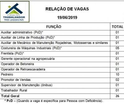 Casa do trabalhador de Três Lagoas oferece 26 vagas de emprego nesta quarta