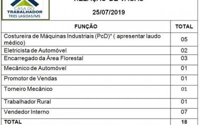 Confira as 18 vagas de emprego disponíveis nesta quinta  em Três Lagoas