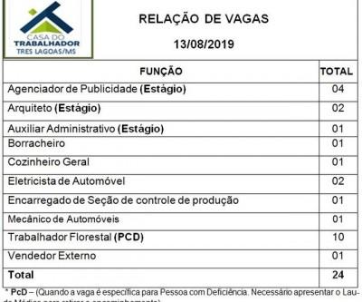 Confira as 24 vagas de emprego disponíveis nesta terça (13) em Três Lagoas