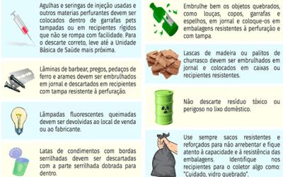 Saúde de Três Lagoas intensifica campanha sobre descarte de materiais perfurocortantes
