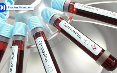 Casos de Coronavírus cresceram 165% em Ilha Solteira em julho