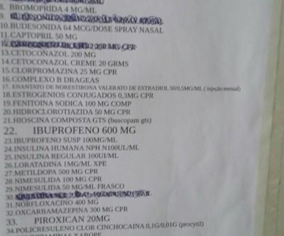 Mesmo após investigação do MPF ainda faltam remédios na rede pública municipal de Três Lagoas