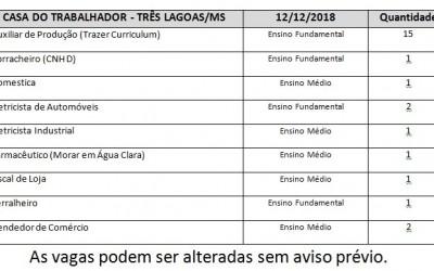 Estão disponíveis 25 vagas de emprego hoje em Três Lagoas