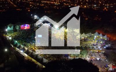 Balanço da Festa do Folclore aponta movimentação de mais de R$ 1 milhão e aprovação do público acima de 90%