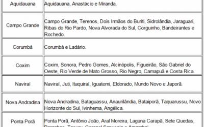 Candidatos do Estado no Sisu têm bônus para inscrição no IFMS
