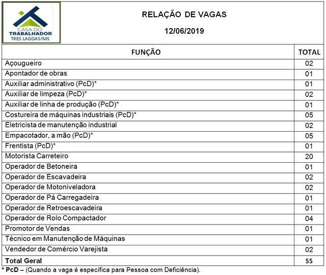 Casa do trabalhador de Três Lagoas oferece 55 vagas de emprego nesta quarta