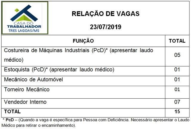 Confira as 15 vagas de emprego disponíveis nesta terça (23) em Três Lagoas